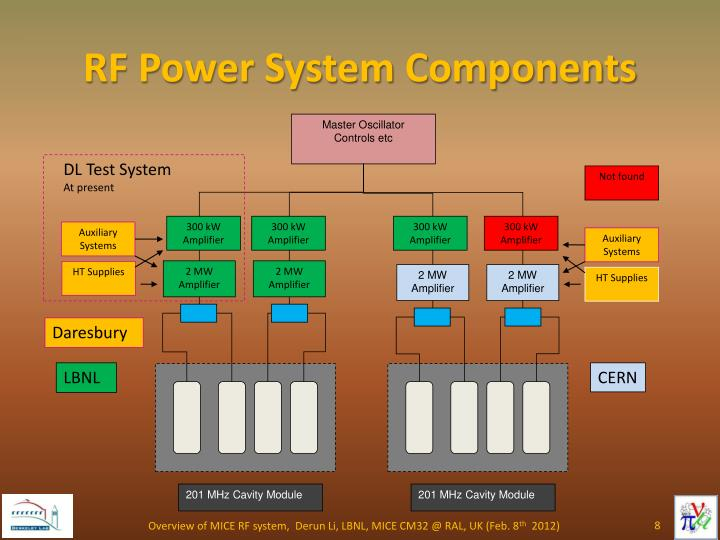 RF Power System Components