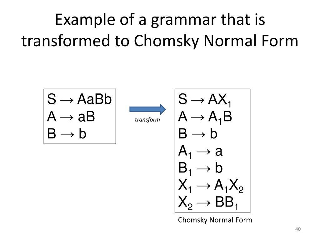 Essay formal outline paragraph