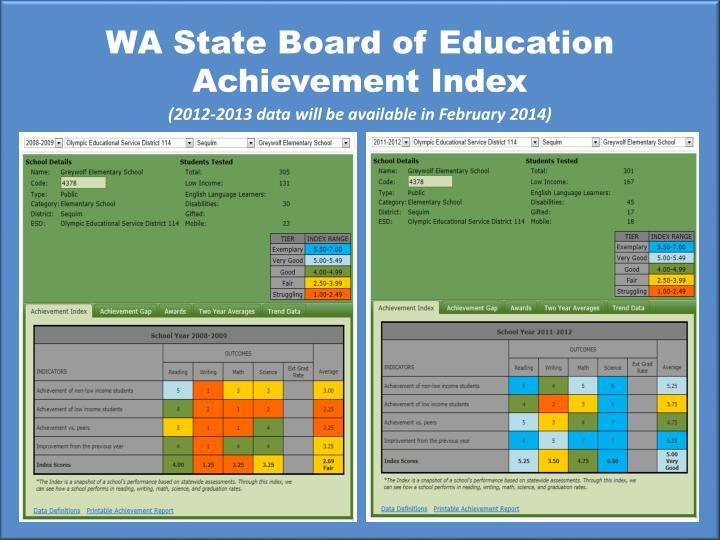 WA State Board of Education