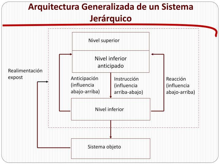Arquitectura Generalizada de un Sistema Jerárquico