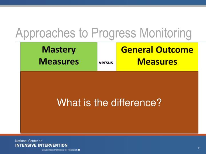 Approaches to Progress Monitoring