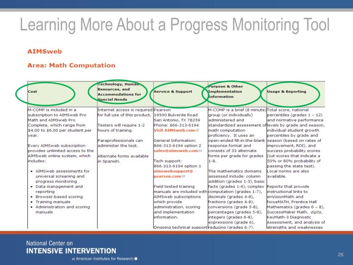 Learning More About a Progress Monitoring