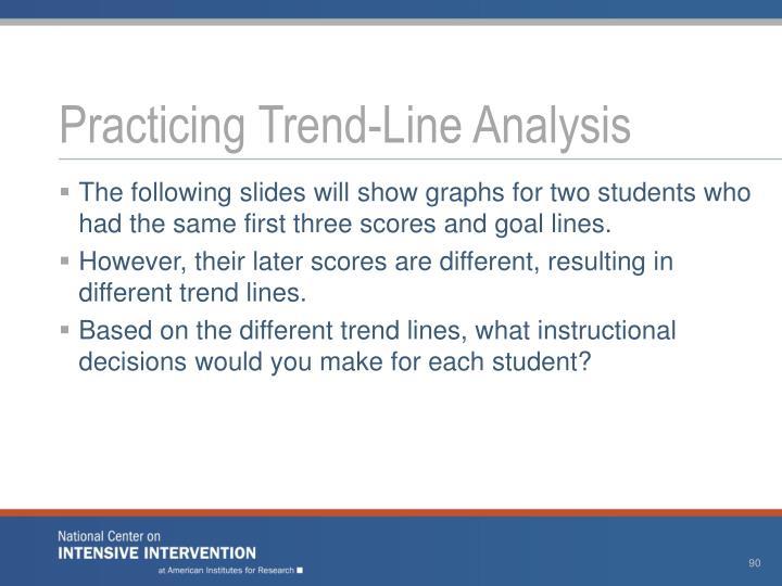 Practicing Trend-Line Analysis