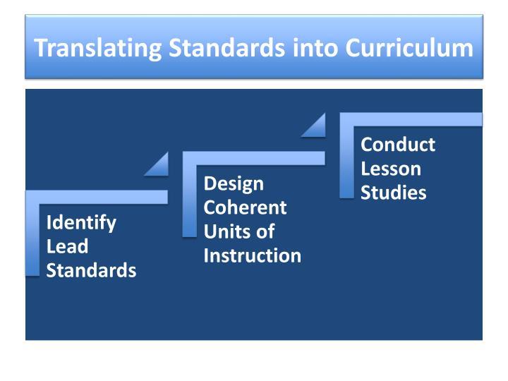 Translating Standards into Curriculum