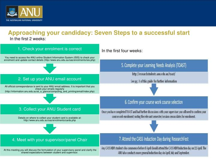 Approaching your candidacy: Seven Steps to a successful start