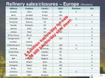 refinery sales closures europe reuters