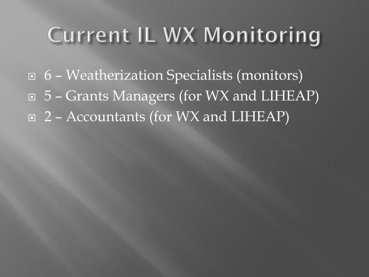 Current il wx monitoring