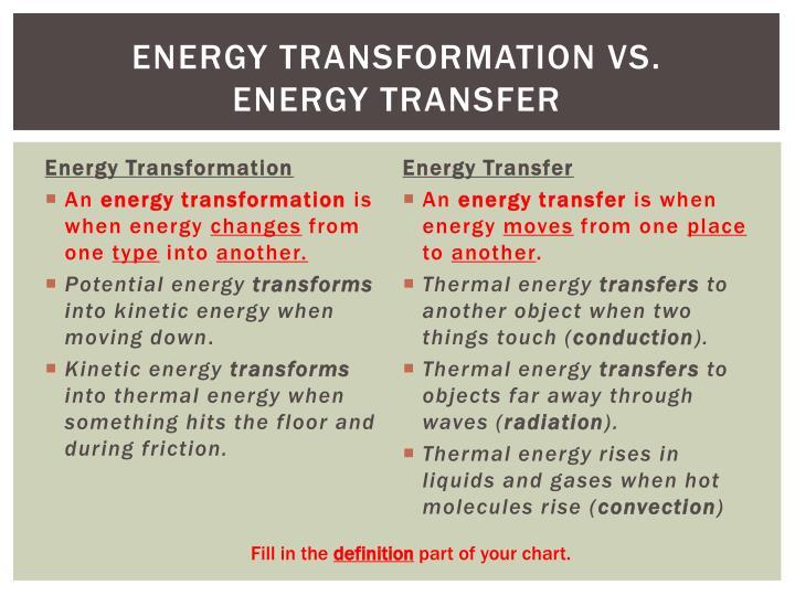 Energy transformation vs.