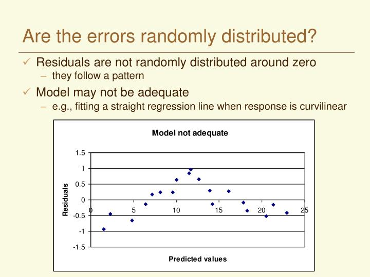 Are the errors randomly distributed?