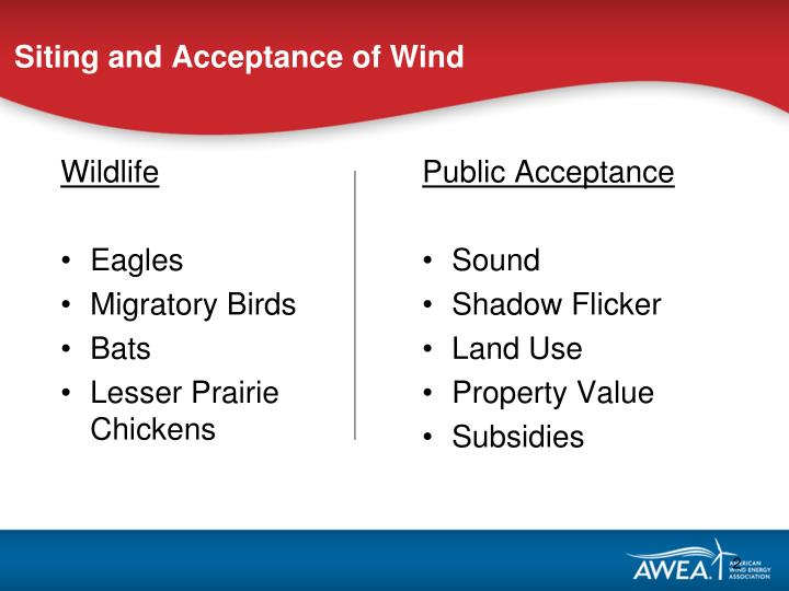 Siting and acceptance of wind