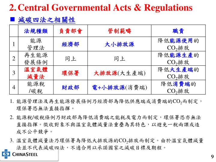Central Governmental Acts & Regulations
