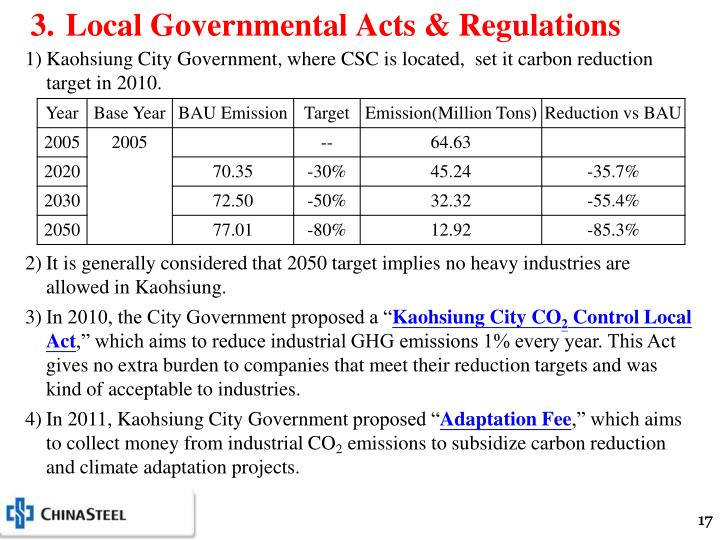 Local Governmental Acts & Regulations
