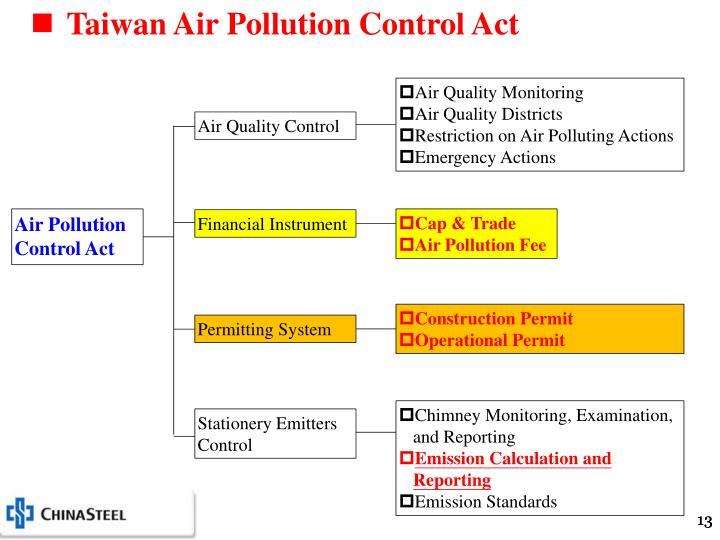 Taiwan Air Pollution Control Act