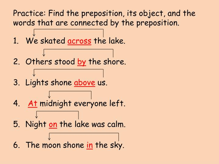 Practice: Find the preposition, its object, and the words that are connected by the preposition.