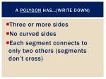 a polygon has write down