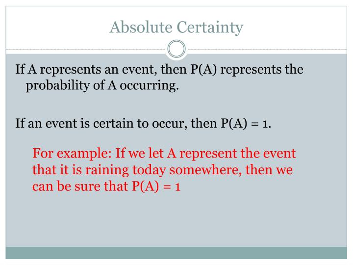 Absolute Certainty