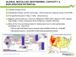 global installed geothermal capacity exploration potential