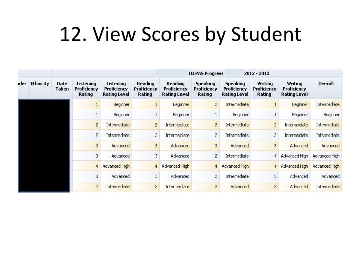 12. View Scores by Student