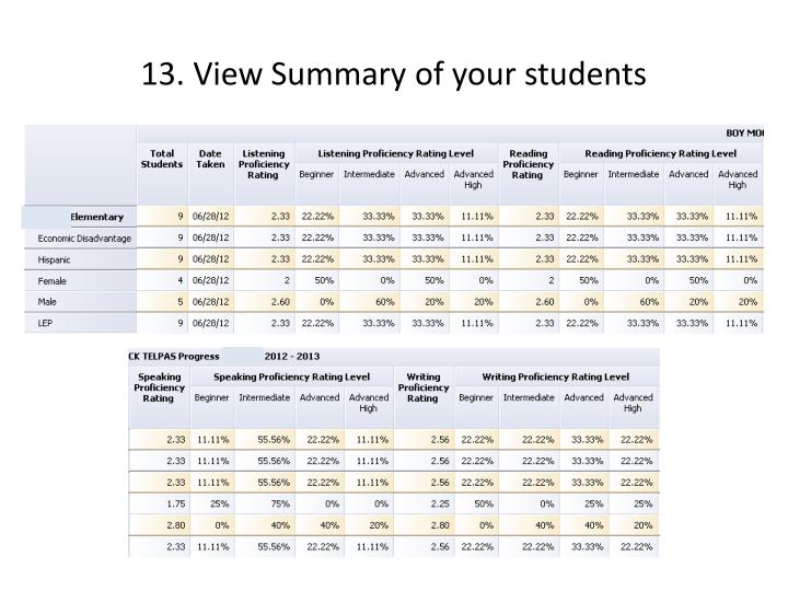 13. View Summary of your students