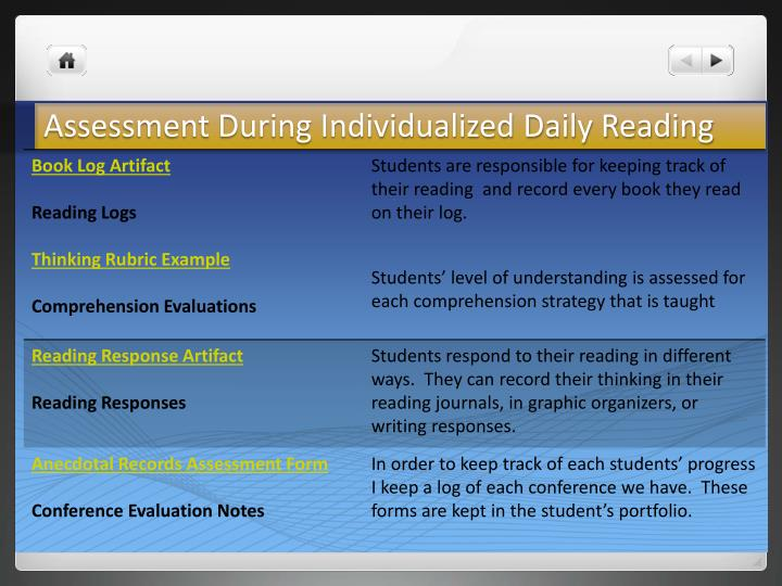 Assessment During Individualized Daily Reading