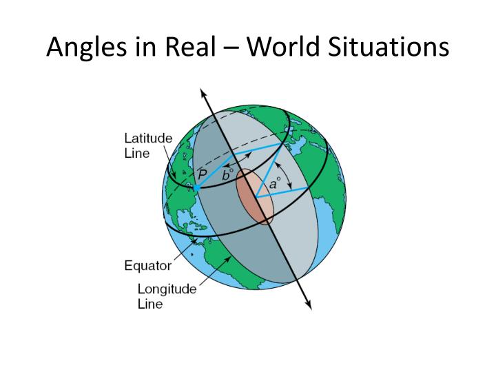 Angles in Real – World Situations
