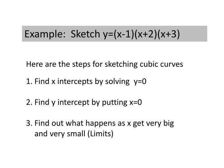 Example:  Sketch y=(x-1)(x+2)(x+3)