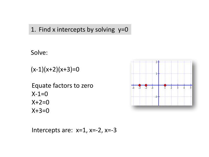 Find x intercepts by solving  y=0
