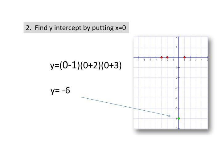 2.  Find y intercept by putting x=0