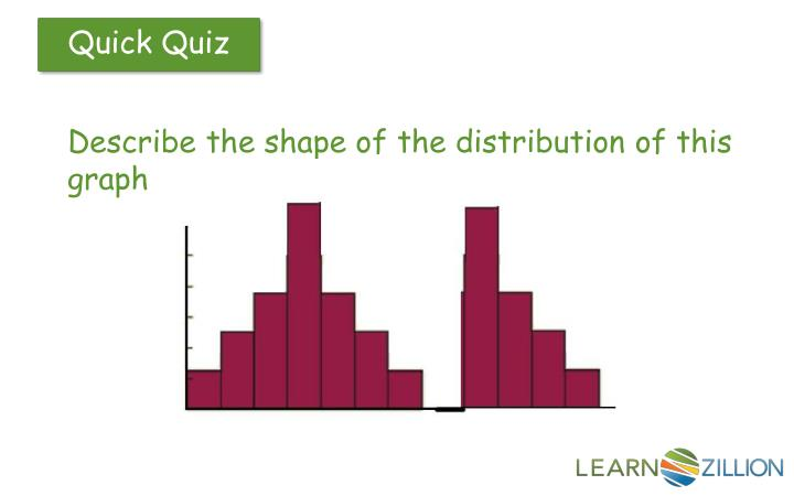 Describe the shape of the distribution of this graph.