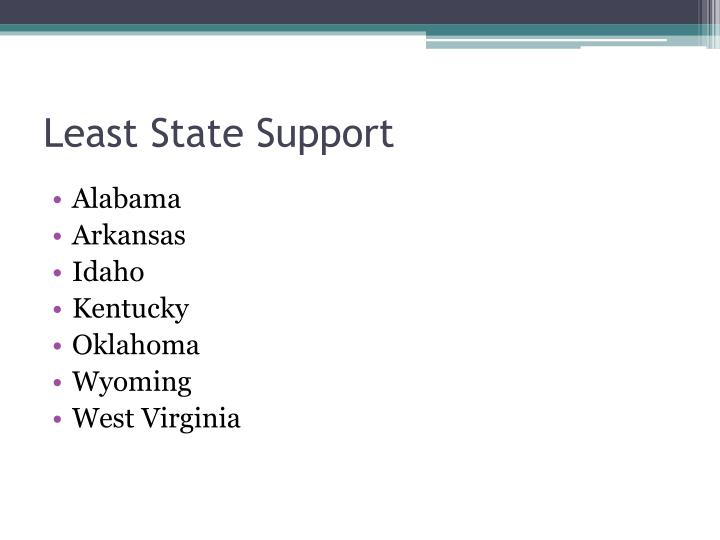Least state support
