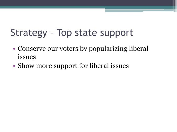 Strategy – Top state support