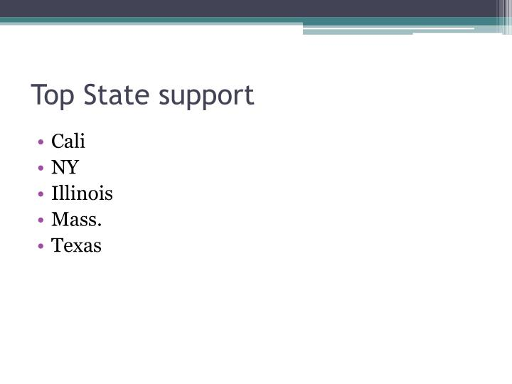 Top state support