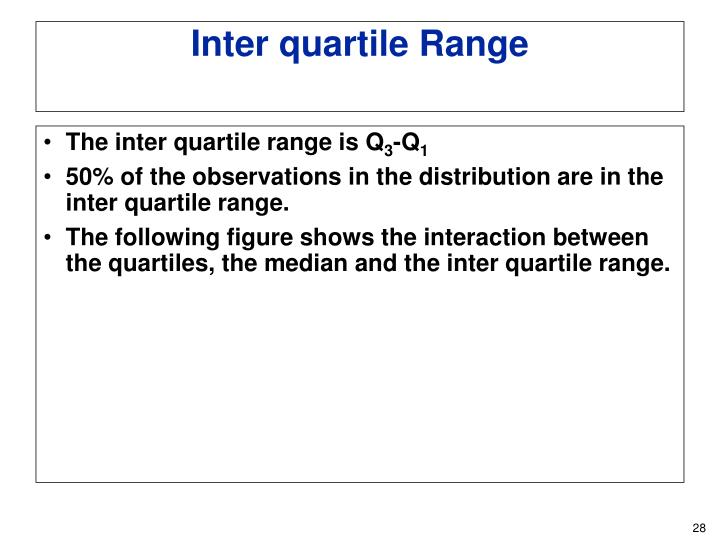 The inter quartile range is Q