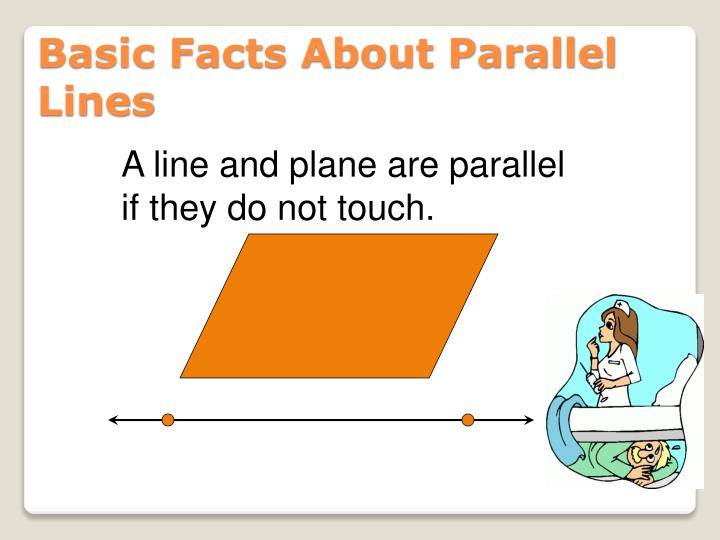 Basic Facts About Parallel Lines