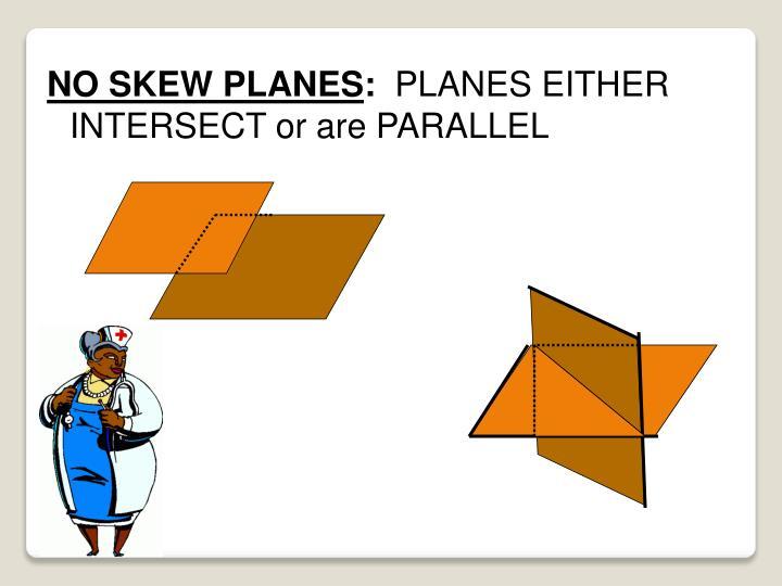 NO SKEW PLANES
