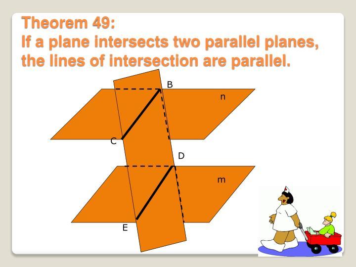 Theorem 49: