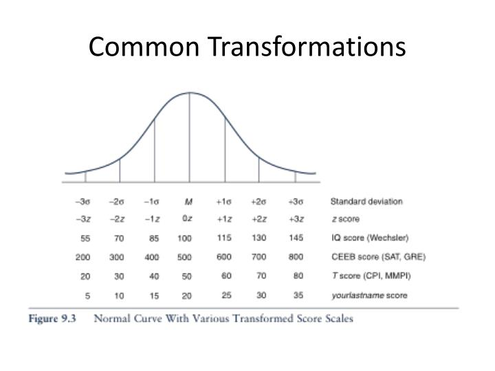 Common Transformations