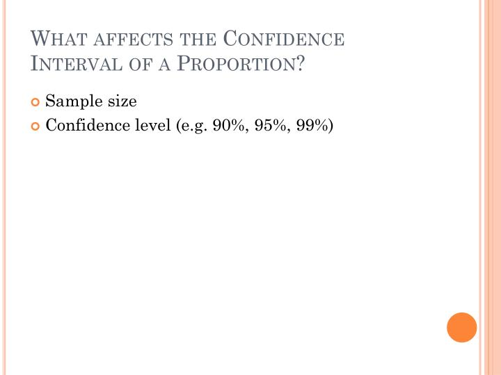What affects the Confidence Interval of a Proportion?