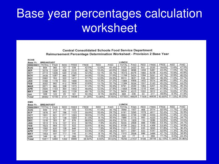 Base year percentages calculation worksheet
