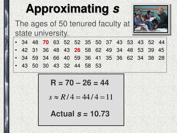 The ages of 50 tenured faculty at a