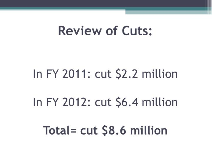 Review of Cuts: