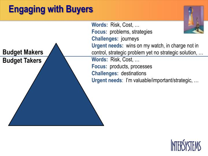 Engaging with Buyers