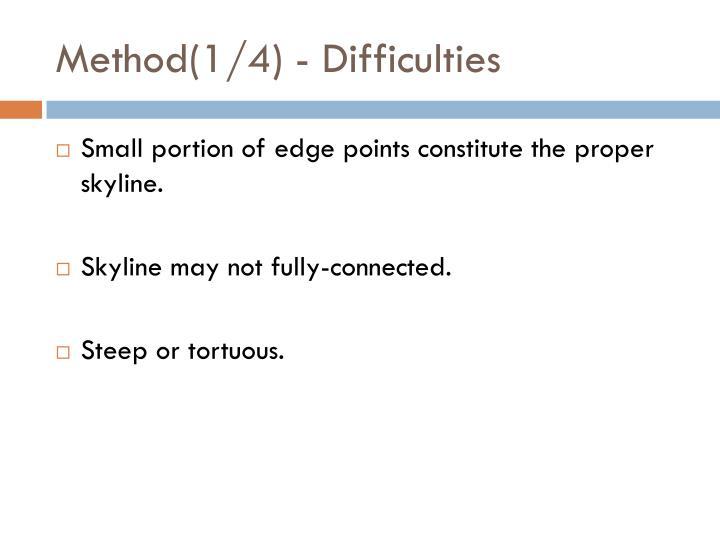 Method(1/4) - Difficulties