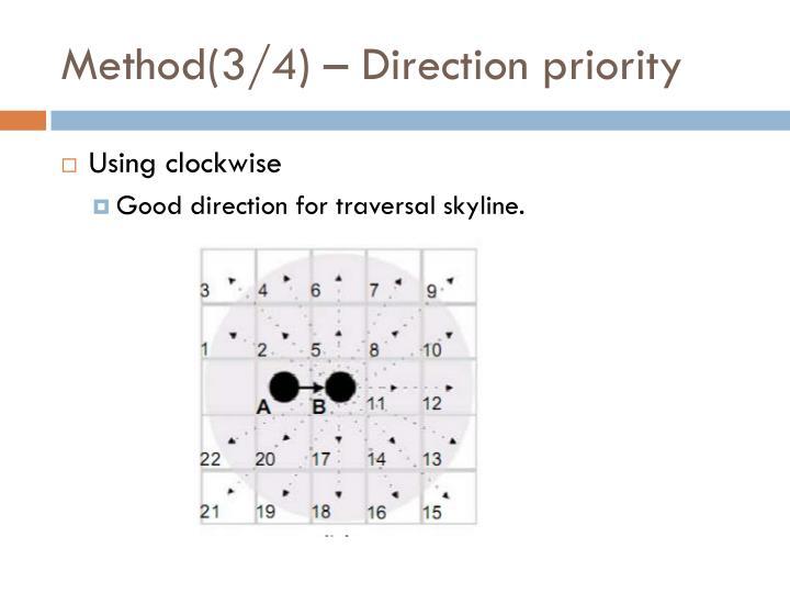 Method(3/4) – Direction priority