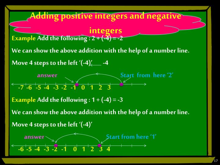 Adding positive integers and negative integers