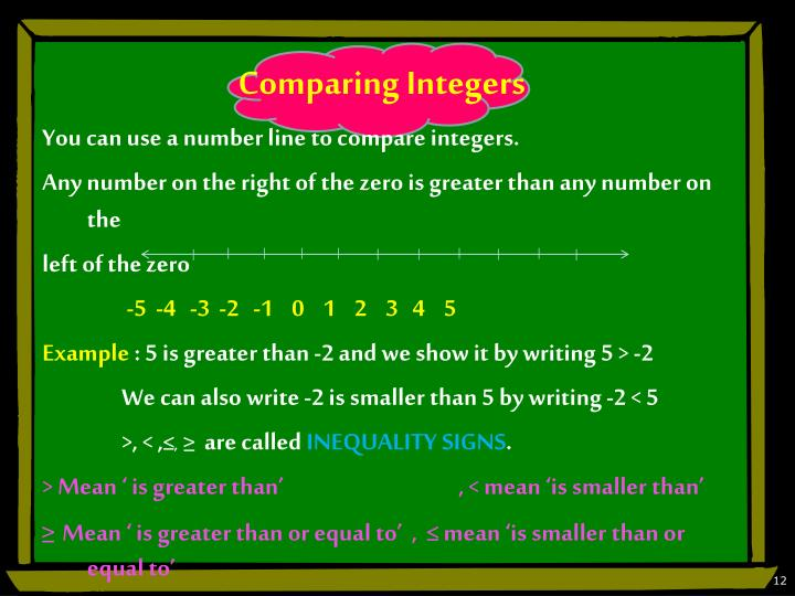 Comparing Integers