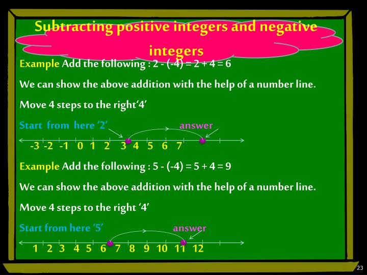 Subtracting positive integers and negative integers