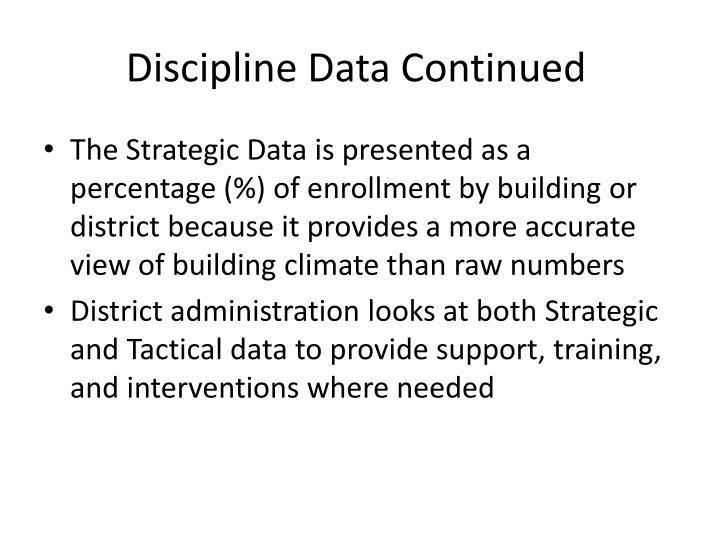 Discipline Data Continued