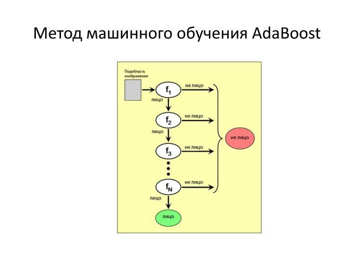Метод машинного обучения