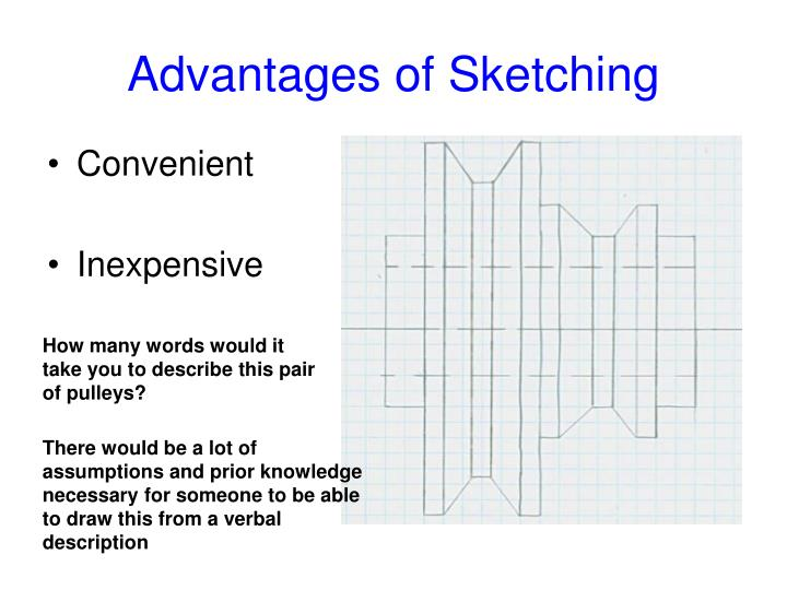 Advantages of Sketching
